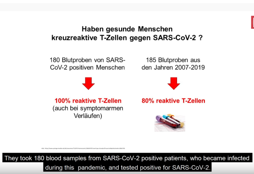 Dette billede har ingen alternativ tekst; filens navn er reactive-cells-against-sars2-80-uninfected-before-covid19.png